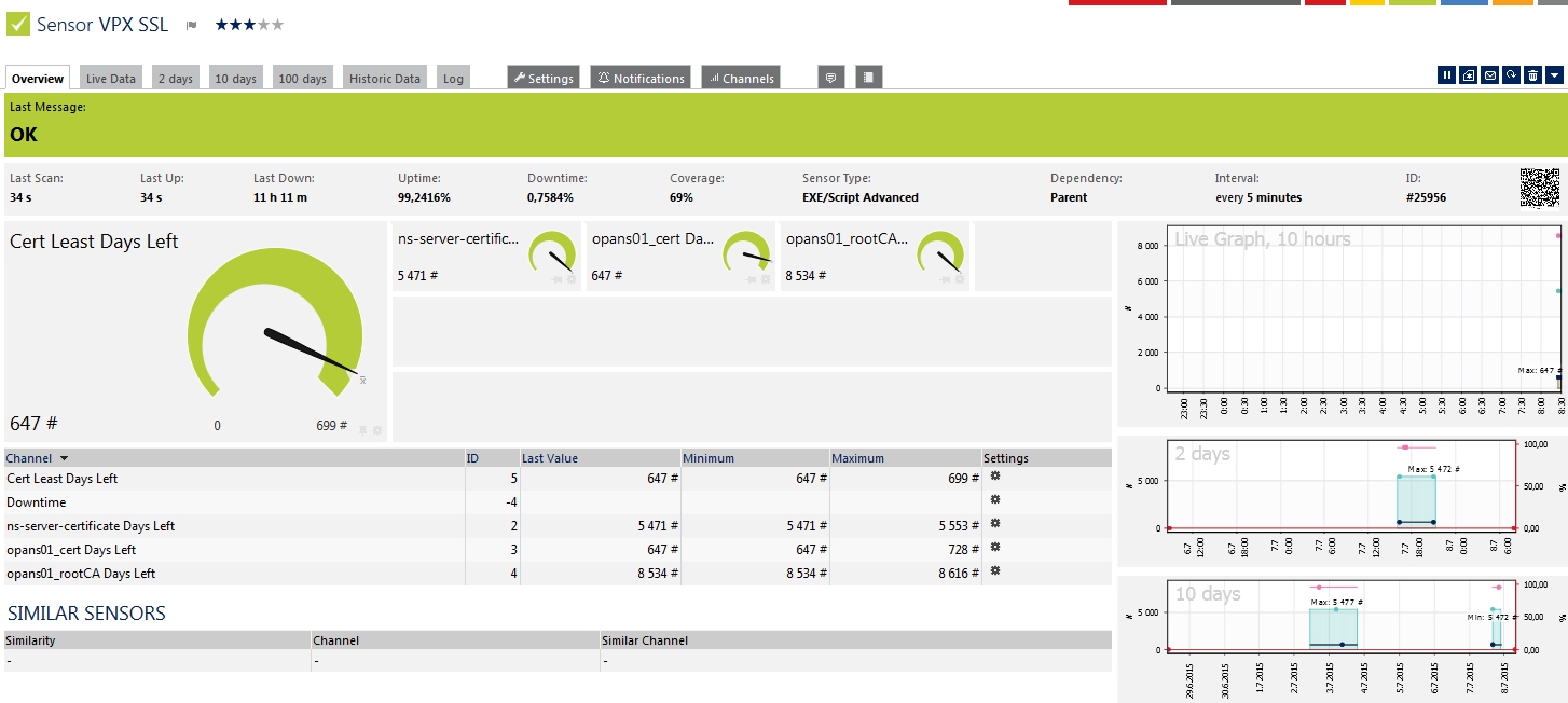 Citrix netscaler monitoring netscaler certificates monitoring xflitez Image collections