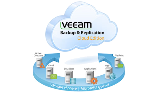 Veeam Backup & Replication Monitoring with PRTG Plugins